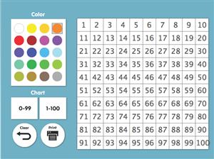 100's board patterns