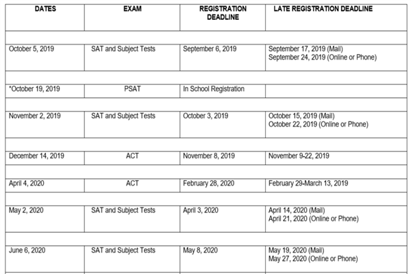 SHS test dates snapshot 19-20