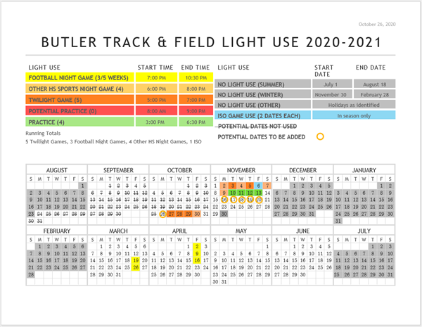 Butler Track & Field Light Usage Fall 21020